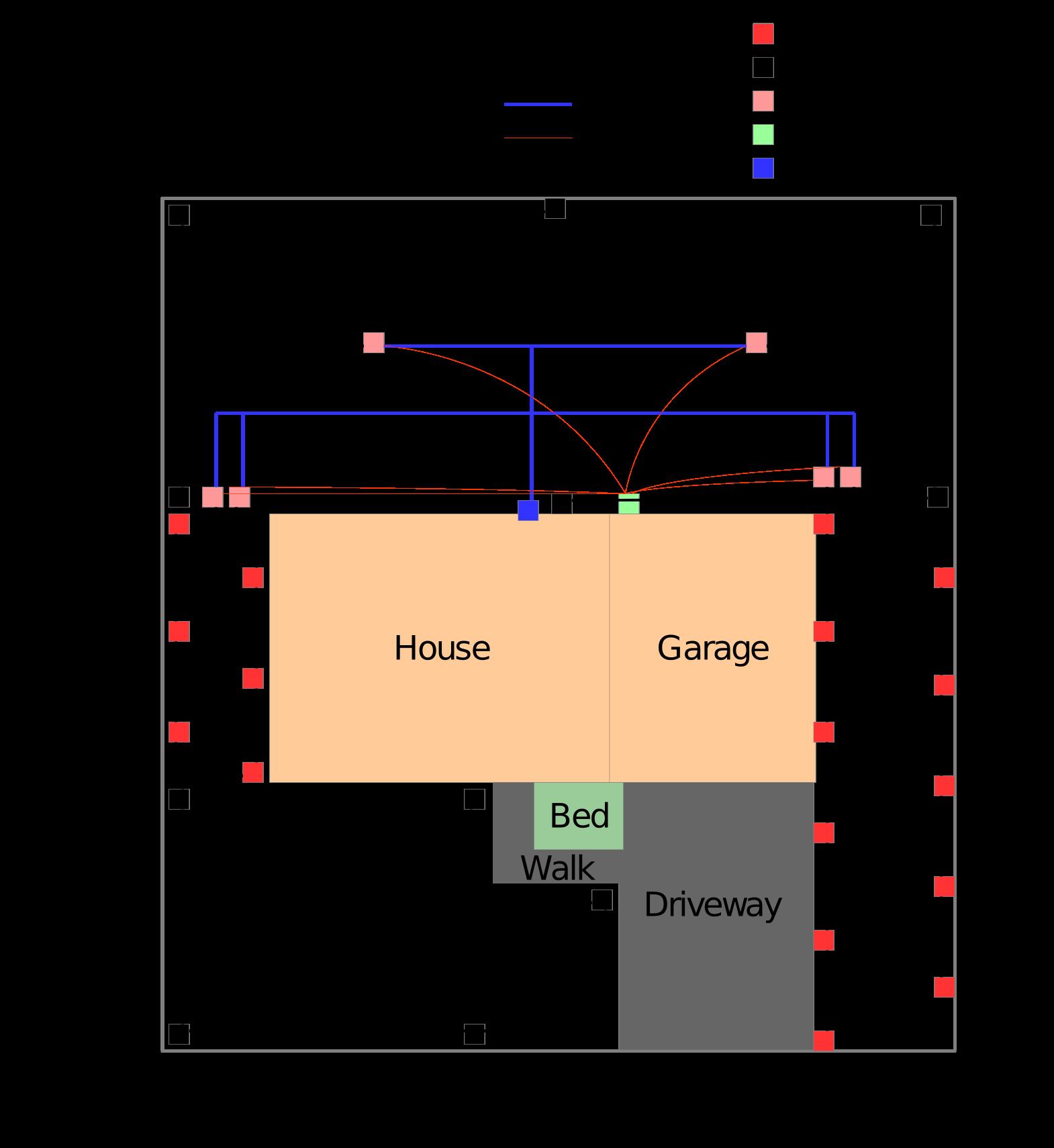 Irrigation System basics White
